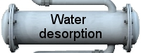 water desorption